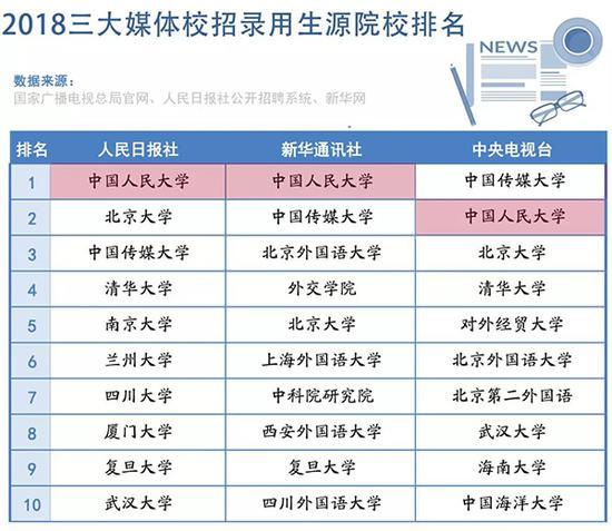 本文图均为 中国人民大学微信公众号 图