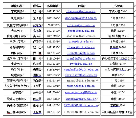 """北京理工大学2020年""""普通招考"""""""
