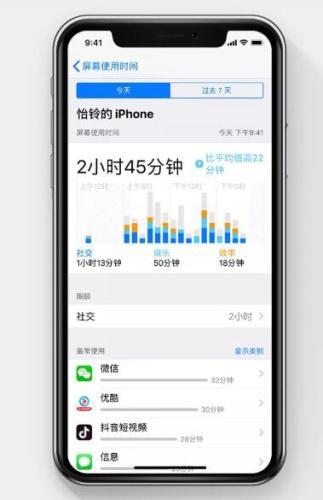 资料图:从iOS 12开始,用户可查看APP使用时长,方便控制屏幕使用时间。苹果官网截图