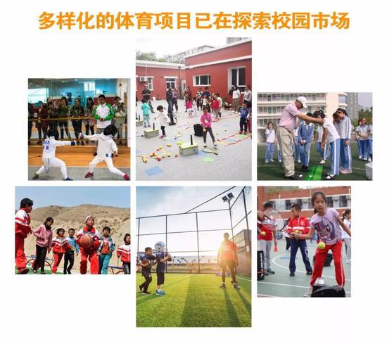 校园体育改革催生出千亿体育教育市场