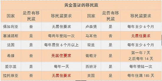 数据来源:据公开资料整理 制图:江敏