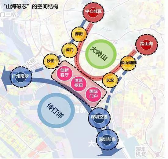 △東莞濱海灣新區概念規劃圖,來源:公開資料