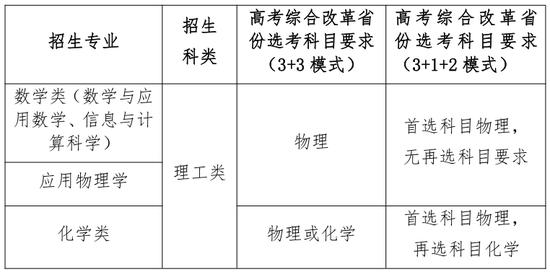 《【无极2在线登陆注册】2021高考强基计划4月8日起报名 30校公布简章》