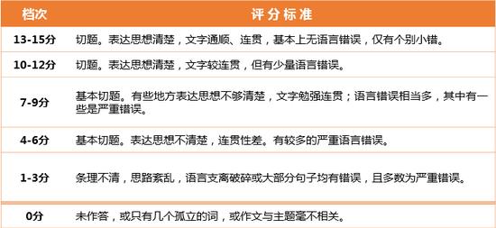 太阳集团娱乐官方网站 7