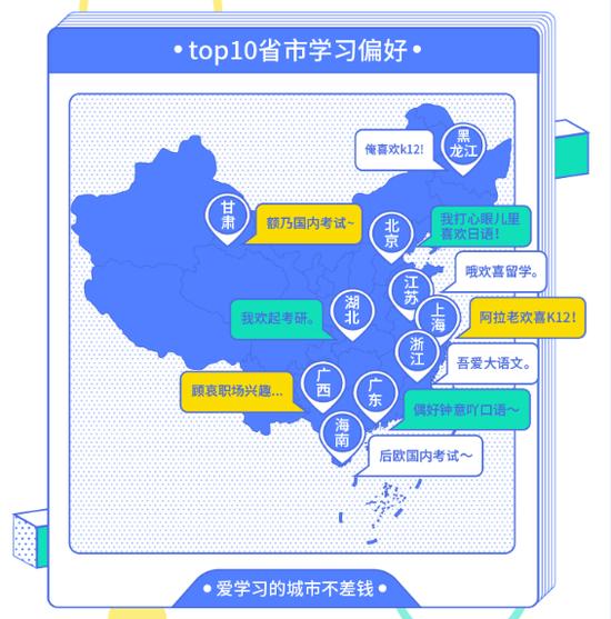 沪江网校发布双11在线学习趋势数据报告