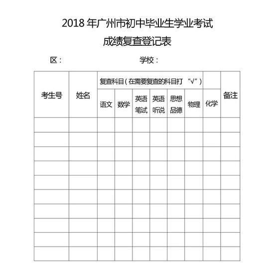2017年广州市普通高中招生各批次录取最低控制分数线: