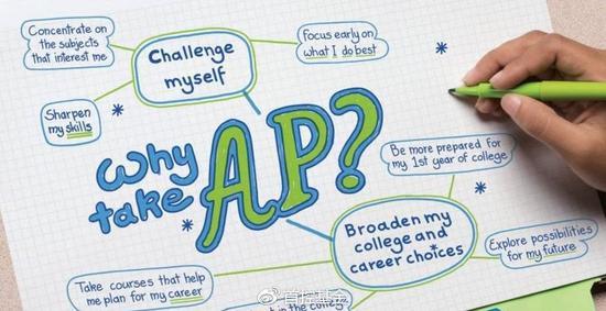 为什么说AP成绩是申请美国名校的竞争筹码?陈以桐身高