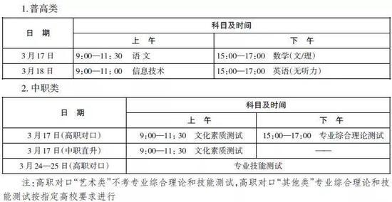 重庆高职分类考试开考:以下信息仔细看