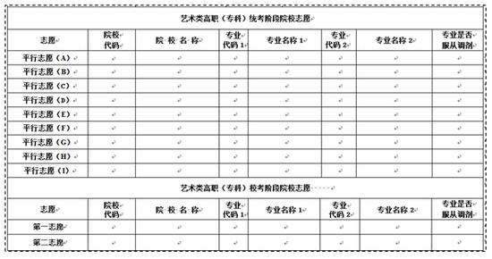天津2019高职专科院校志愿填报详解