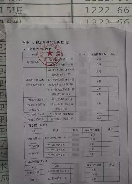 湖南一高校一次性清退22名挂科学生 40名留级