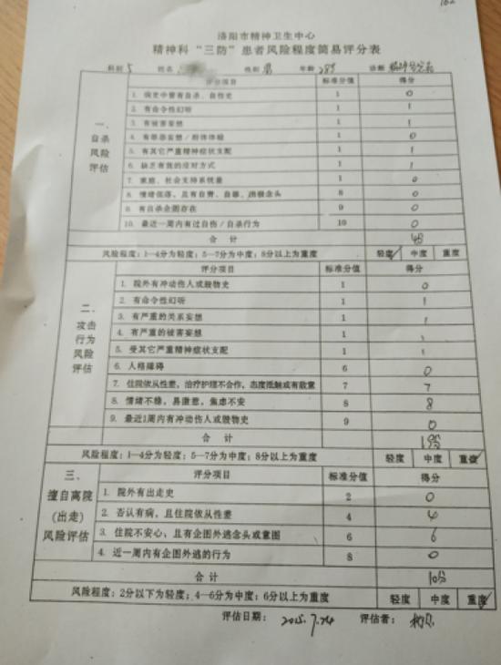 大学生被疑患精神病 从宿舍被强送精神病院134天