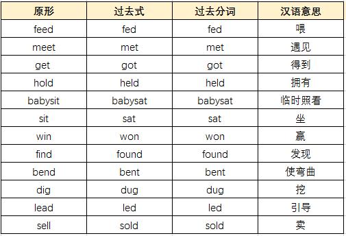 4. 变其中一个辅音字母