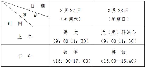 贵州2021年高考适应性测试时间确定