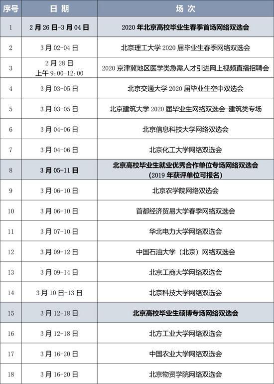 北京简化高校毕业生就业手续 鼓励网签协议