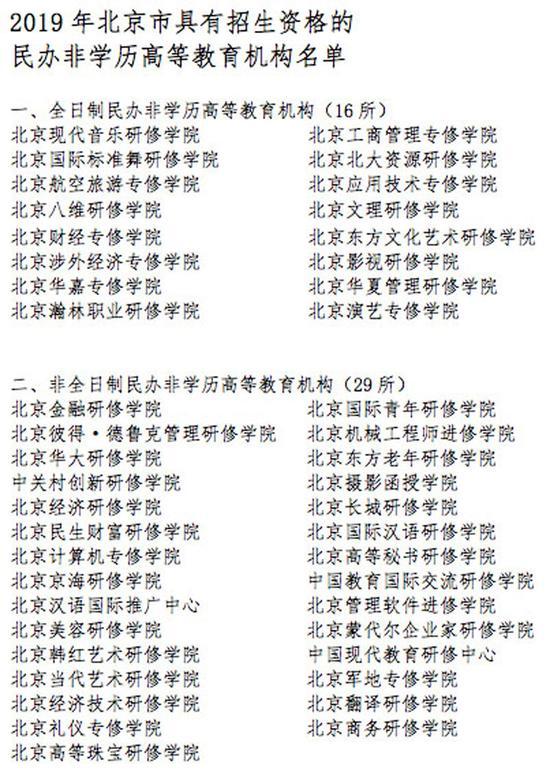 新京报记者方怡君校对李项玲