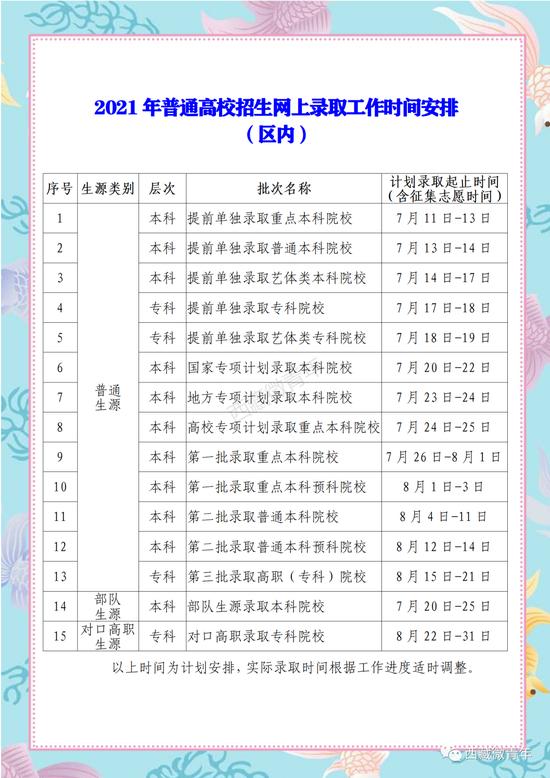 西藏高考录取7月11日已正式开始