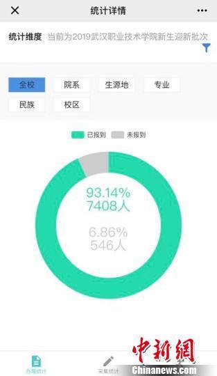 图为武汉职业技术学院智能迎新系统截图。武汉职业技术学院供图
