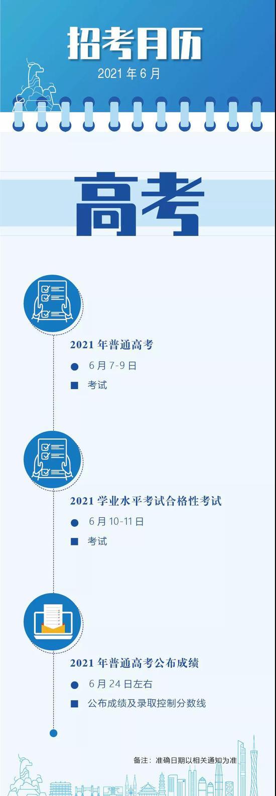 广东2021年高考6月24日左右公布成绩及分数线