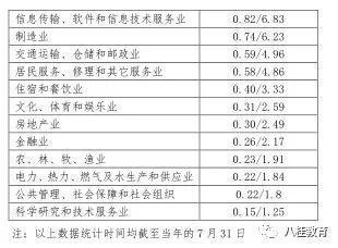 三、2018届广西高校毕业生就业工作主要措施