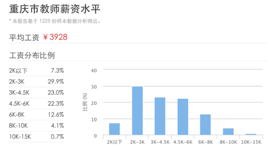 重庆将编程教育纳入公立校的最大获利者是编程平台?