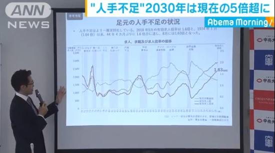 专家介绍劳动力不足现状(图片来源:朝日电视台)