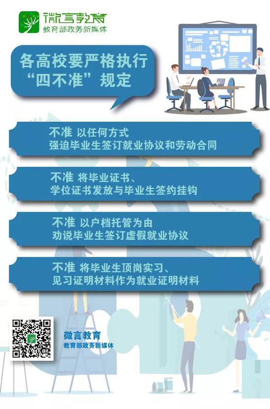教育部:不准将毕业证学位证发放与毕业生签约挂钩