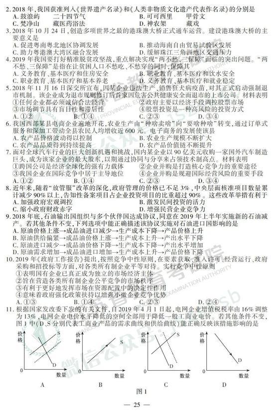 2019年高考政治真题及参考答案(江苏卷)