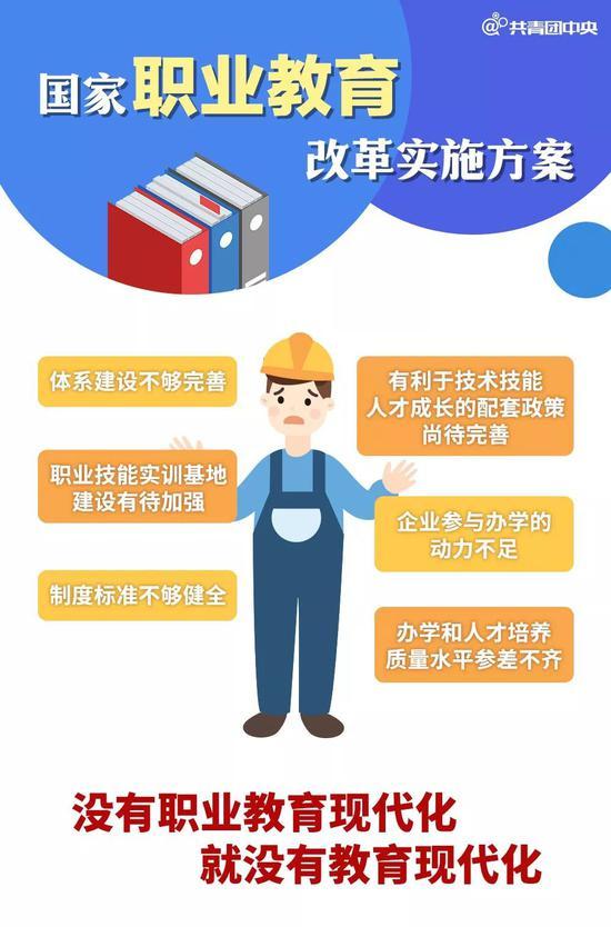 国家出手 机关企事业单位招聘不得歧视职校毕业生