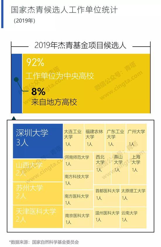 """中国高校迎来""""双一流""""名单洗牌 地方高校入选难"""