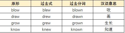 2. i→a →u