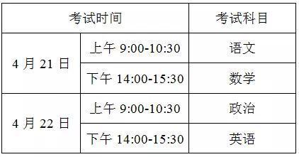 2018浙江高考体育单招文化考试4月21日起举行三中张金玉