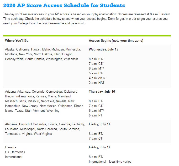 AP考试成绩将于7月15-17日发布