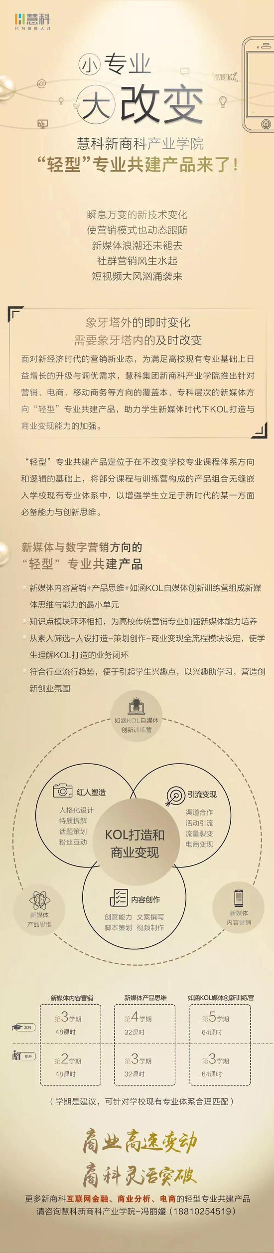 """慧科联合如涵文化推出""""KOL自媒体创新训练营"""""""