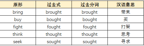 2. 原形→aught →aught
