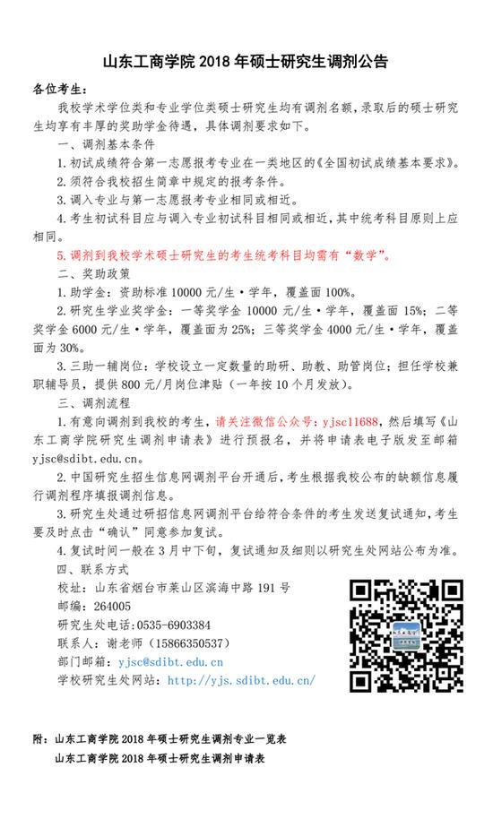 山东工商学院2018年硕士研究生预调剂公告