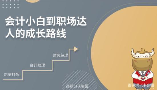 http://www.gyw007.com/jiankangbaoyang/368105.html