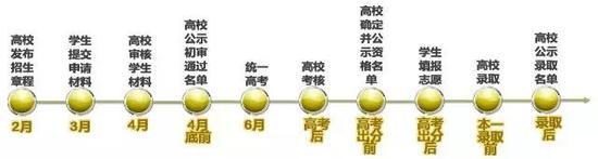必威官网登录 26