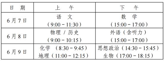 湖南2021年高考考试安排和录取工作实施方案公布