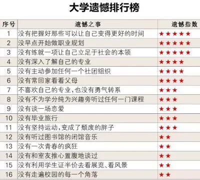 图片来源:辽沈晚报