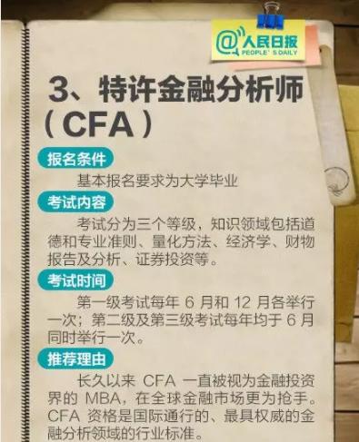 2016年,人民日报推出13个含金量最高的资格证书,再度点名CFA。