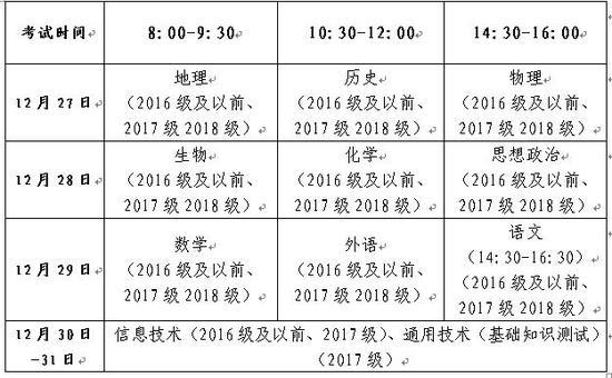 山东2019年冬季高中学业水平考试时间安排