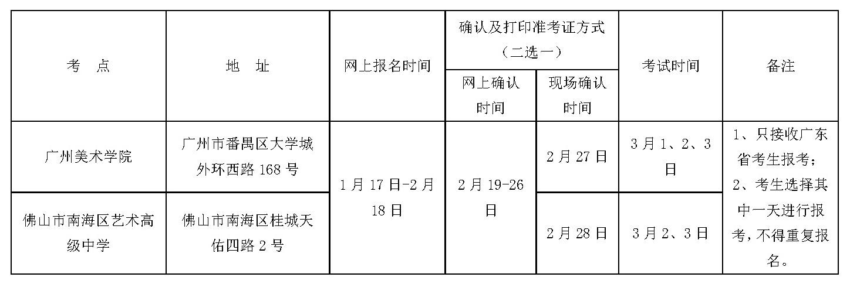 广州美术学院2018年普通本科招生简章公布
