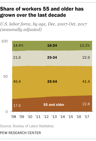 2009年美国总人口_月活超美国人口十分之一,各大科技巨头纷纷布局,智能音箱背