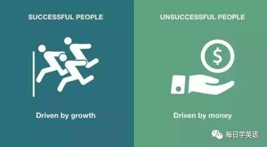 Successful people: Driven by growth.
