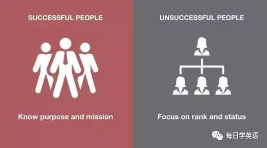 Successful people: Know purpose and mission.