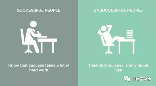 Successful people: Know that success takes a lot of hard work.