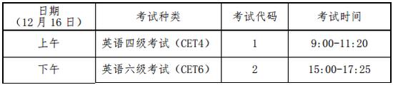 CET4考试题型和内容