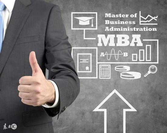 MBA与职场:你认为MBA学位就等于高薪职位吗