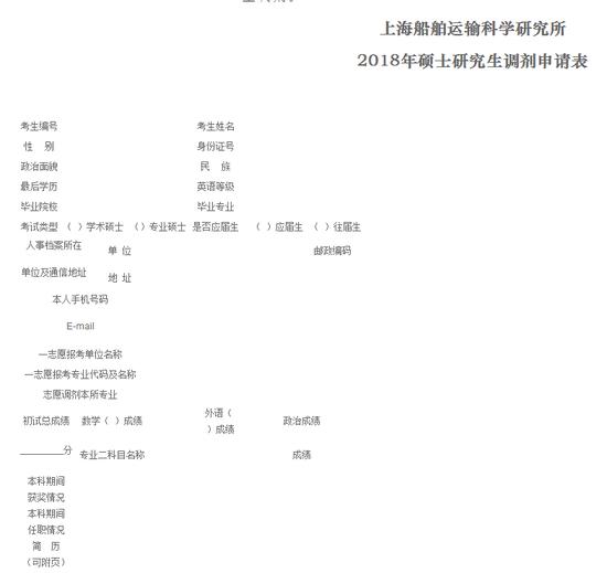 上海船舶运输科学研究所2018年硕士调剂信息