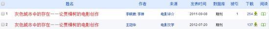 澎湃新闻从中国知网获取了两篇相关论文